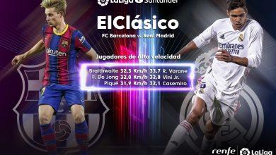 Photo of La Liga Siapkan Teknologi Siaran Terbaru di Laga Barcelona Vs Real Madrid